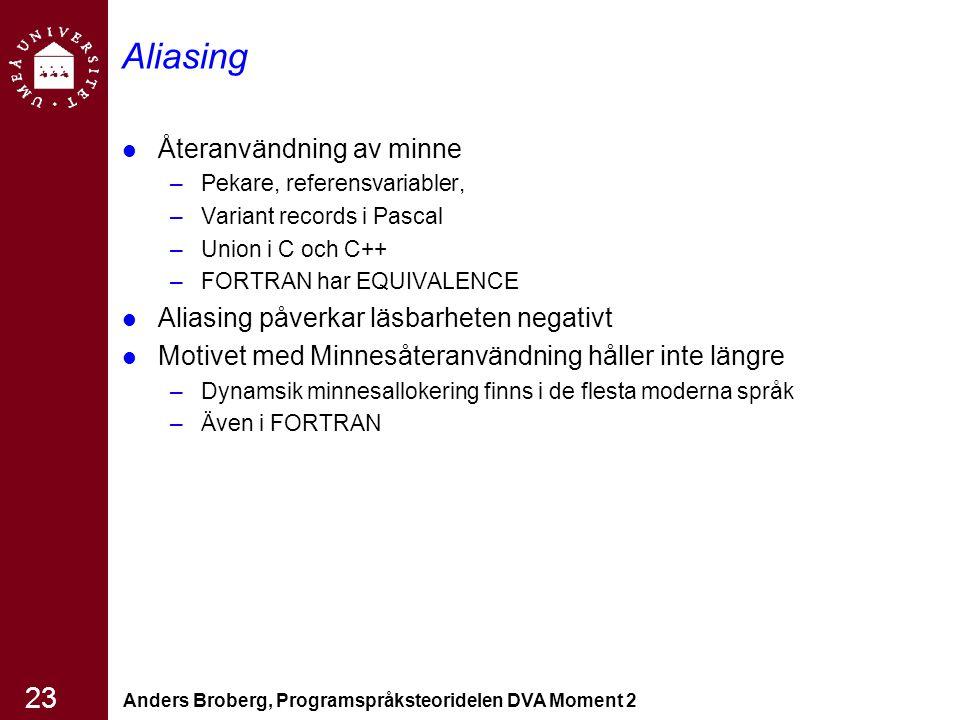 Anders Broberg, Programspråksteoridelen DVA Moment 2 23 Aliasing Återanvändning av minne –Pekare, referensvariabler, –Variant records i Pascal –Union i C och C++ –FORTRAN har EQUIVALENCE Aliasing påverkar läsbarheten negativt Motivet med Minnesåteranvändning håller inte längre –Dynamsik minnesallokering finns i de flesta moderna språk –Även i FORTRAN