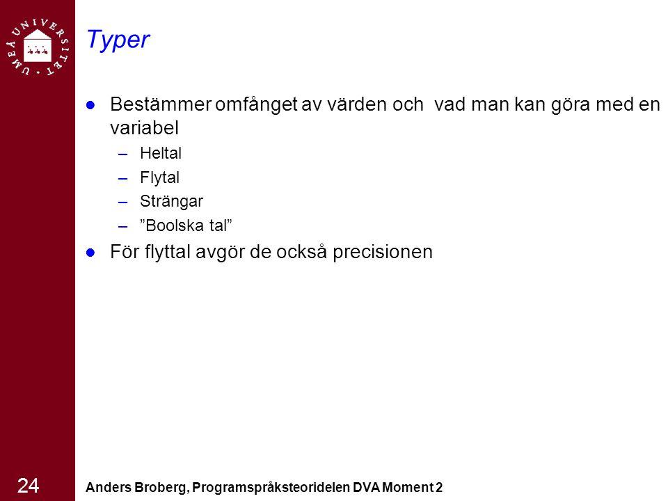 Anders Broberg, Programspråksteoridelen DVA Moment 2 24 Typer Bestämmer omfånget av värden och vad man kan göra med en variabel –Heltal –Flytal –Strängar – Boolska tal För flyttal avgör de också precisionen