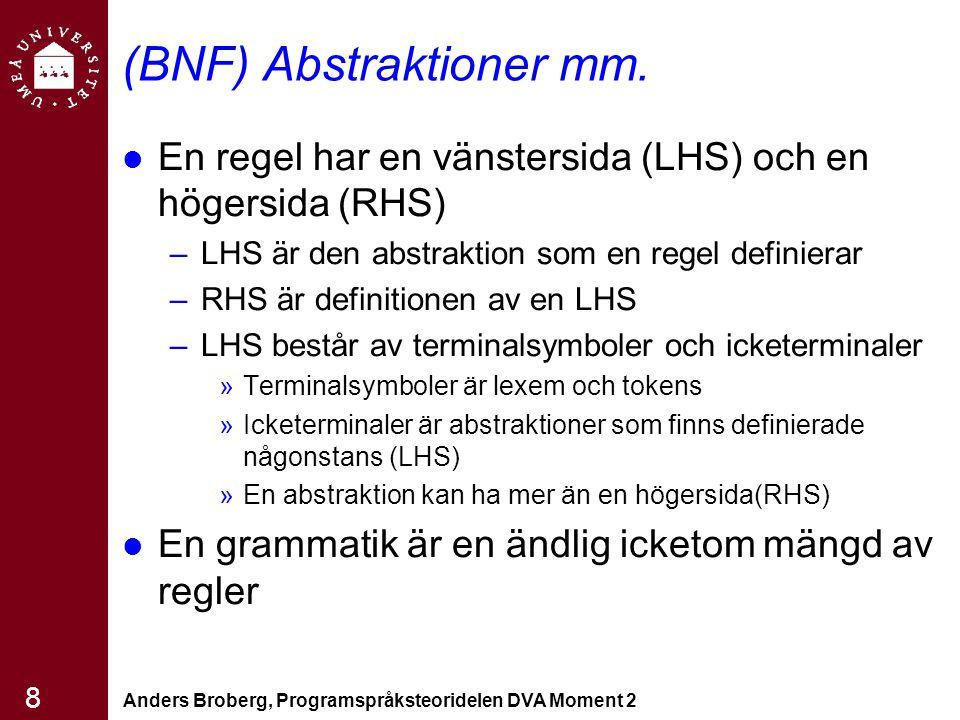 Anders Broberg, Programspråksteoridelen DVA Moment 2 9 (BNF) Härledning En härledning är upprepade appliceringar av regler från en startsymbol till en sats där alla symboler är terminaler Ett parseträd är en hierarkisk beskrivning av en härledning En grammatik är tvetydig om och endast om den genererar två eller flera distinkta parseträd för samma uttryck