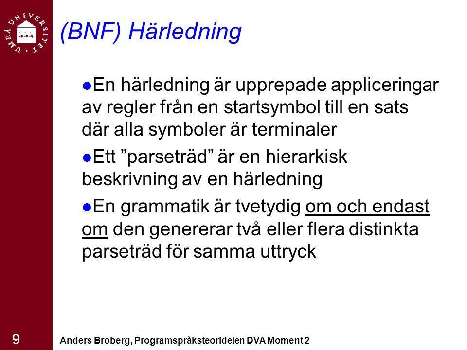 Anders Broberg, Programspråksteoridelen DVA Moment 2 20 Specialord Def: Ett nyckelord (keyword) är ett ord som är speciellt bara i en viss omgivning (kontext) –Påverkar läsbarheten negativt –Man kan ha egna identifierare som heter som nyckelorden –FORTAN 77 Def: Ett reserverat ord är ett speciellt ord som inte kan användas av användare för att definierade namn –Vanligast idag