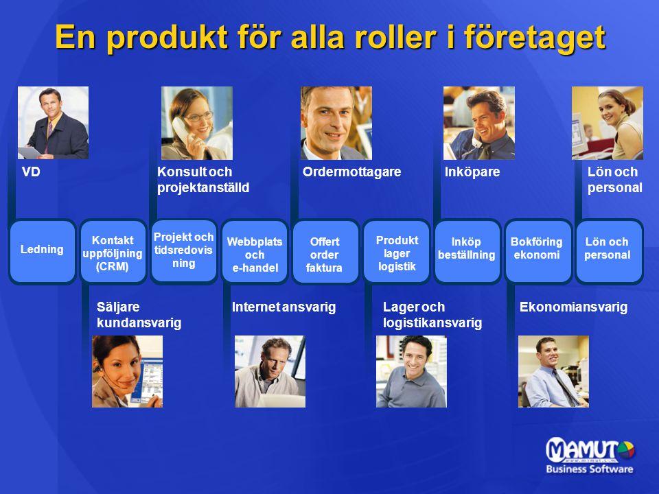 En produkt för alla roller i företaget Ledning Kontakt uppföljning (CRM) Projekt och tidsredovis ning Webbplats och e-handel Offert order faktura Prod