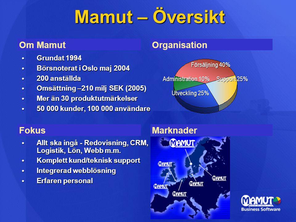 Mamut – Översikt  Grundat 1994  Börsnoterat i Oslo maj 2004  200 anställda  Omsättning –210 milj SEK (2005)  Mer än 30 produktutmärkelser  50 00