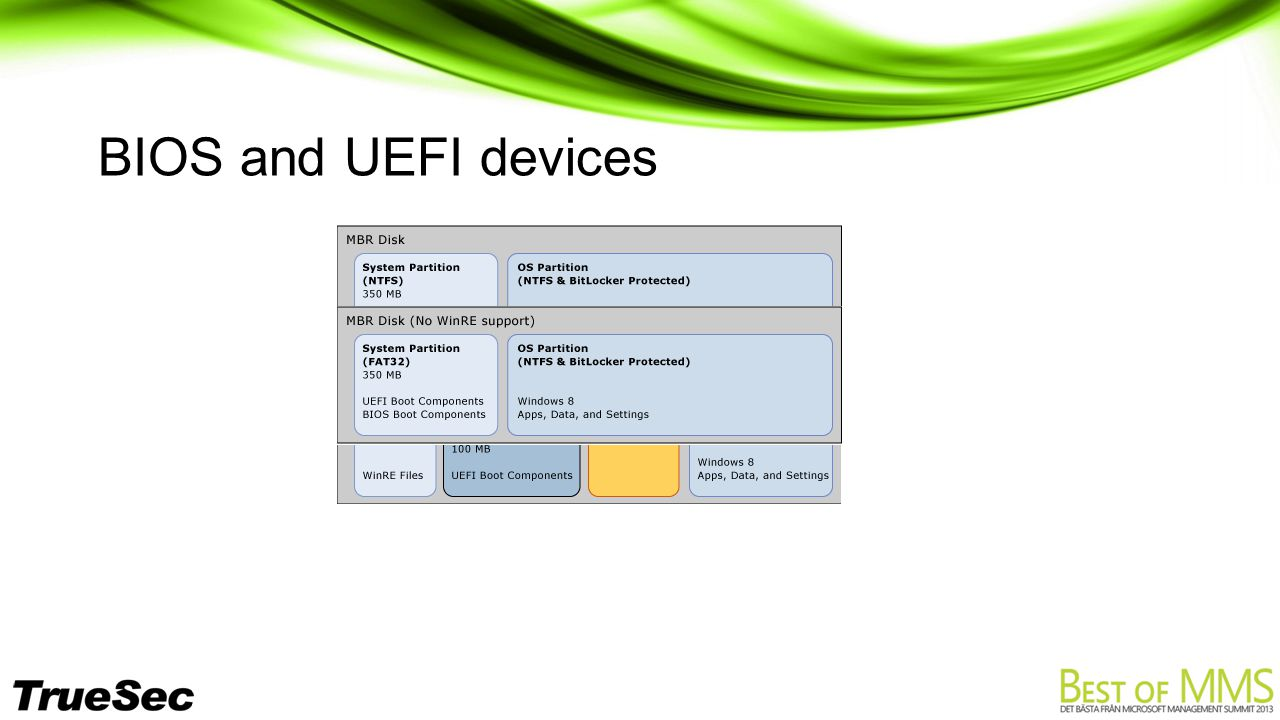 BIOS and UEFI devices