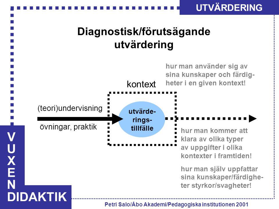 VUXENVUXEN DIDAKTIK UTVÄRDERING Petri Salo/Åbo Akademi/Pedagogiska institutionen 2001 SyfteTidpunktFormObjekt Vägledning FöreDiagnostiskFörutsättningar Vägledning Före och under FormativProcess Kontroll Vid slutetSummativResultat Bedömning/ utveckling EfterSummativResultat och effekter Planering/ beslut Under, i slutet och efter Formativ/ Summativ Process, resul- tat och effekter Huvudprinciperna vid utvärdering Forsberg m.fl.