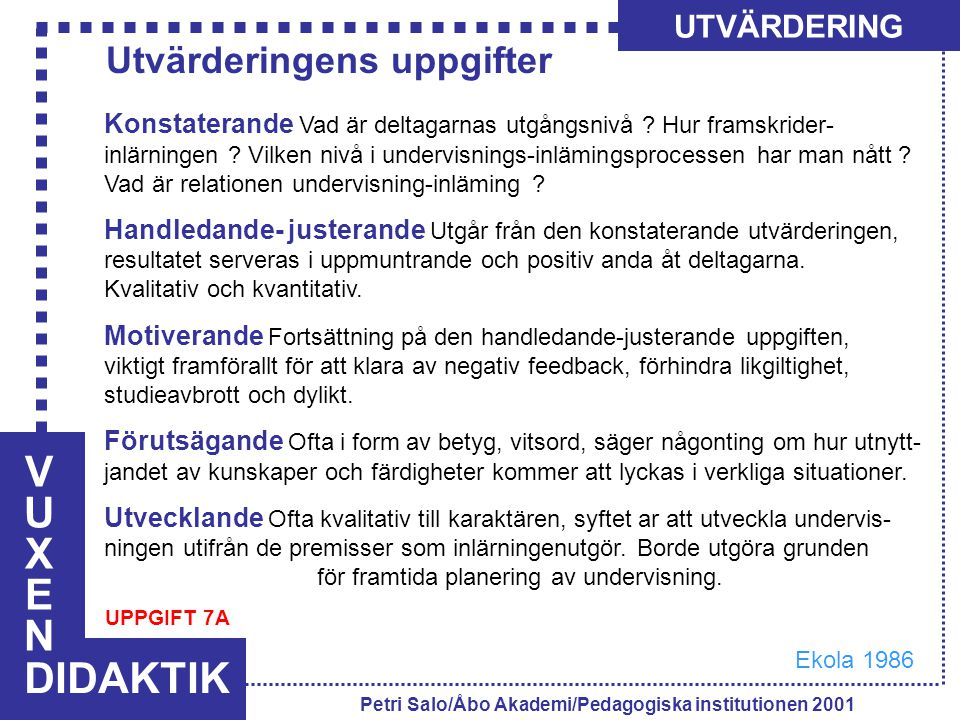 VUXENVUXEN DIDAKTIK UTVÄRDERING Petri Salo/Åbo Akademi/Pedagogiska institutionen 2001 Utvärderingens funktioner Kontroll (maktaspekt) Underlag för utveckling eller beslut Meriterande (konkurrens, kvalifikationer) Legitimerande (utilitaristisk) Motiverande, inspirerande, utvecklande kan relateras till utvärderingens tidpunkt utvärderingsformen utvärderingsobjektet utvärderingsagenten