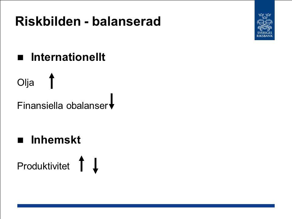 Riskbilden - balanserad Internationellt Olja Finansiella obalanser Inhemskt Produktivitet
