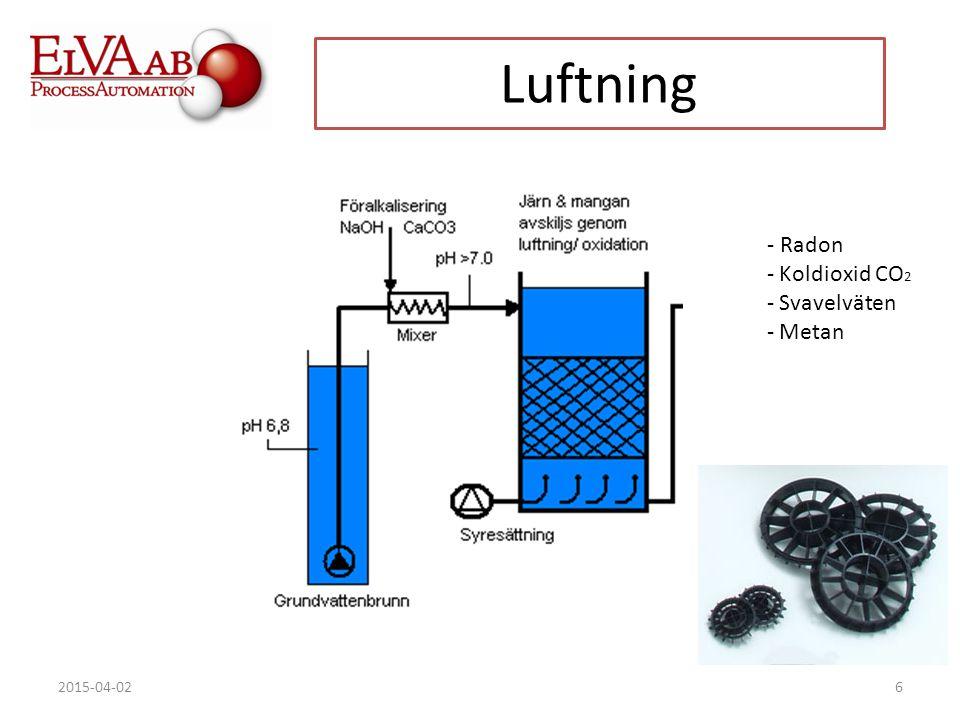 2015-04-026 Luftning - Radon - Koldioxid CO 2 - Svavelväten - Metan