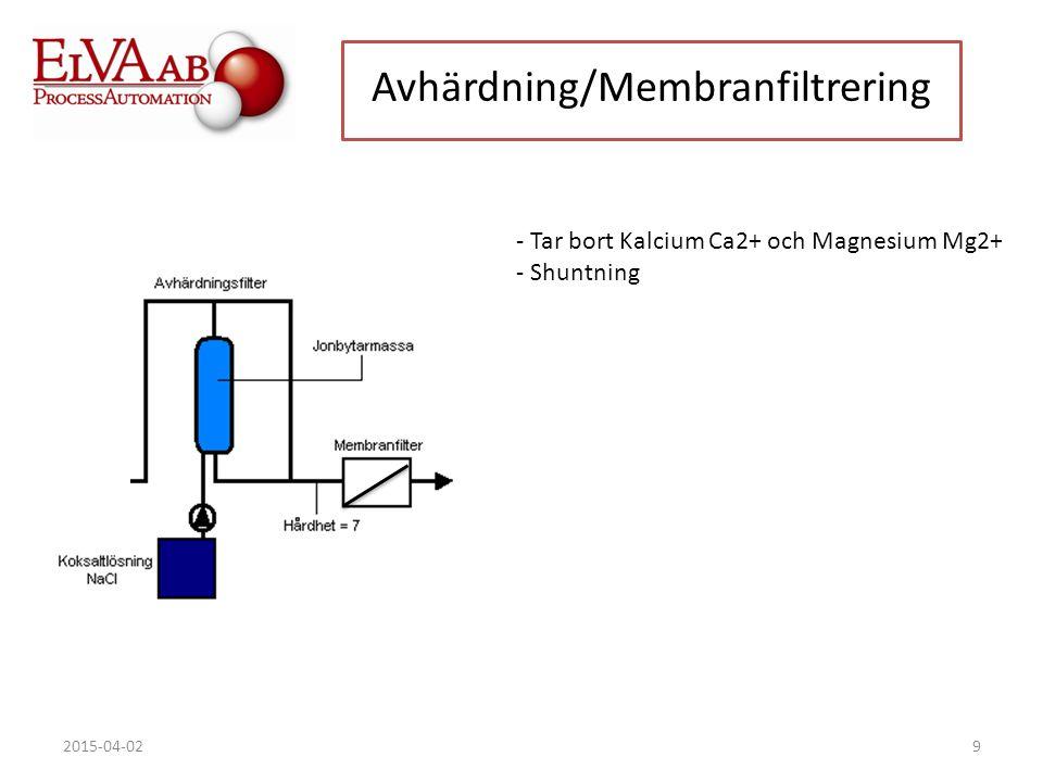 2015-04-029 Avhärdning/Membranfiltrering - Tar bort Kalcium Ca2+ och Magnesium Mg2+ - Shuntning
