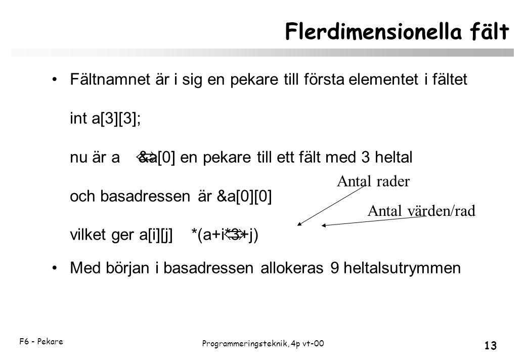 F6 - Pekare 13 Programmeringsteknik, 4p vt-00 Flerdimensionella fält Fältnamnet är i sig en pekare till första elementet i fältet int a[3][3]; nu är a &a[0] en pekare till ett fält med 3 heltal och basadressen är &a[0][0] vilket ger a[i][j] *(a+i*3+j) Med början i basadressen allokeras 9 heltalsutrymmen Antal värden/rad Antal rader