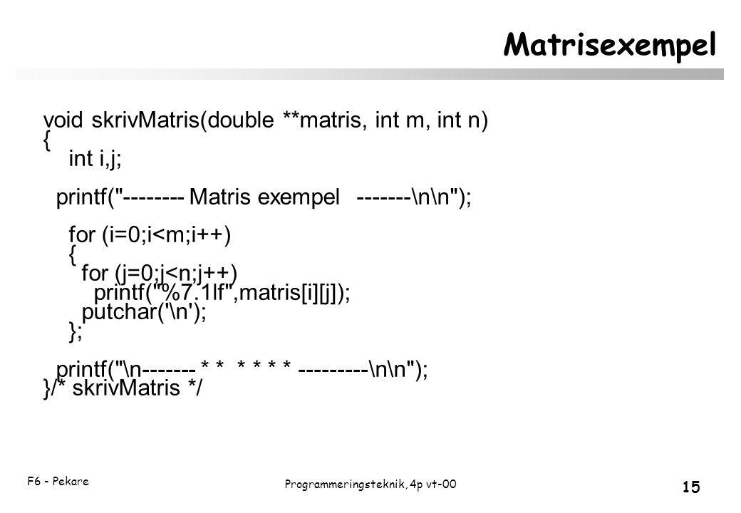 F6 - Pekare 15 Programmeringsteknik, 4p vt-00 Matrisexempel void skrivMatris(double **matris, int m, int n) { int i,j; printf( -------- Matris exempel -------\n\n ); for (i=0;i<m;i++) { for (j=0;j<n;j++) printf( %7.1lf ,matris[i][j]); putchar( \n ); }; printf( \n------- * * * * * * ---------\n\n ); }/* skrivMatris */