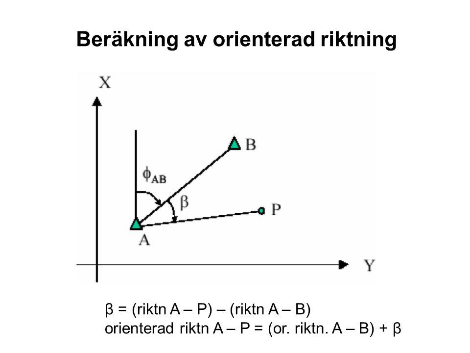 Beräkning av orienterad riktning β = (riktn A – P) – (riktn A – B) orienterad riktn A – P = (or. riktn. A – B) + β