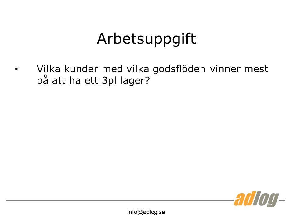 info@adlog.se Arbetsuppgift Vilka kunder med vilka godsflöden vinner mest på att ha ett 3pl lager
