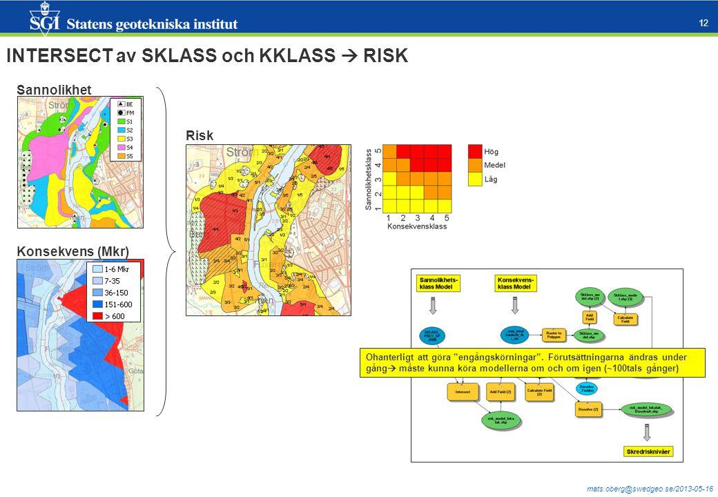 """mats.oberg@swedgeo.se/2013-05-16 12 Sannolikhet Konsekvens (Mkr) Risk Ohanterligt att göra """"engångskörningar"""". Förutsättningarna ändras under gång  m"""