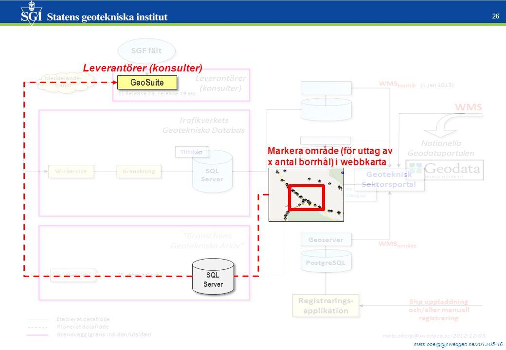mats.oberg@swedgeo.se/2013-05-16 26 GeoSuite Leverantörer (konsulter) Markera område (för uttag av x antal borrhål) i webbkarta SQL Server