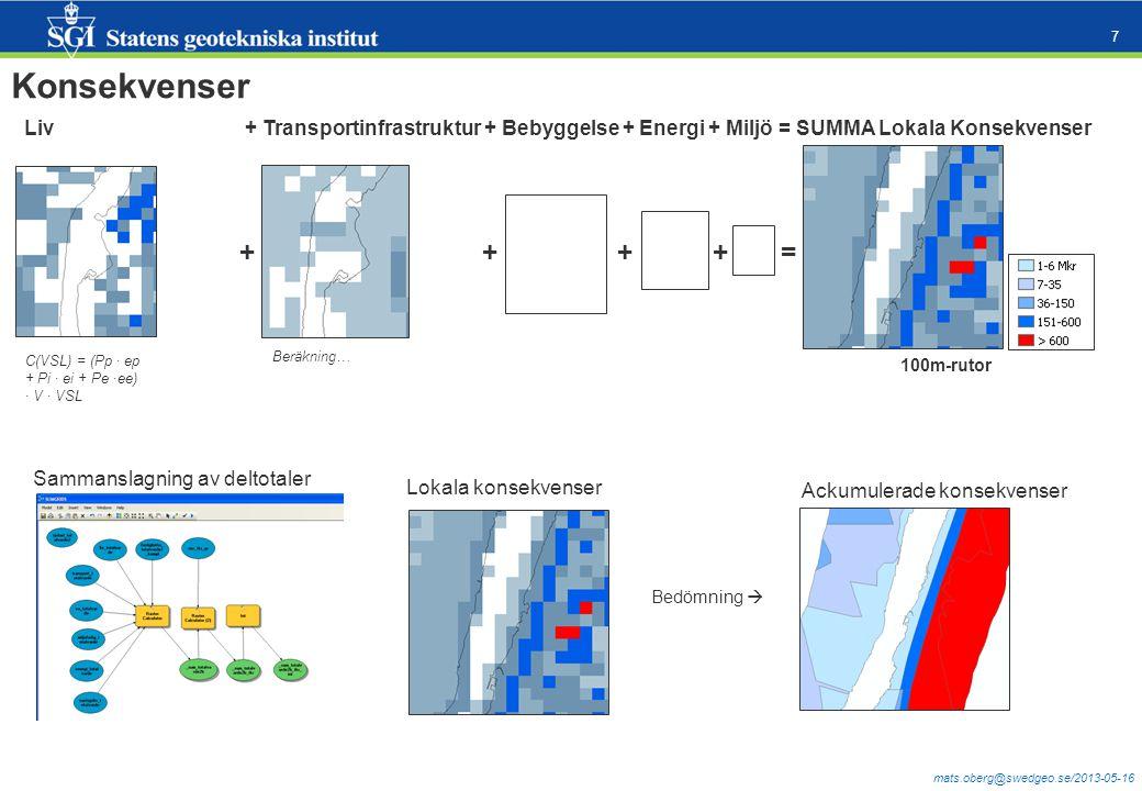 7 Lokala konsekvenser Ackumulerade konsekvenser Bedömning  Konsekvenser C(VSL) = (Pp · ep + Pi · ei + Pe ·ee) · V · VSL Liv + Transportinfrastruktur + Bebyggelse + Energi + Miljö = SUMMA Lokala Konsekvenser ++++= Beräkning… 100m-rutor Sammanslagning av deltotaler