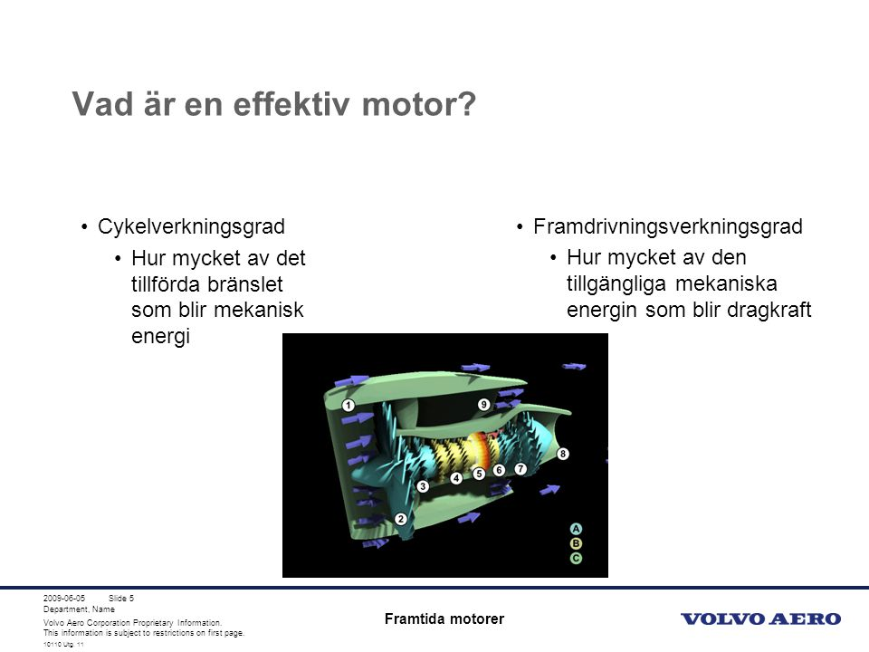 10110 Utg. 4 Volvo Aero Corporation Proprietary Information.