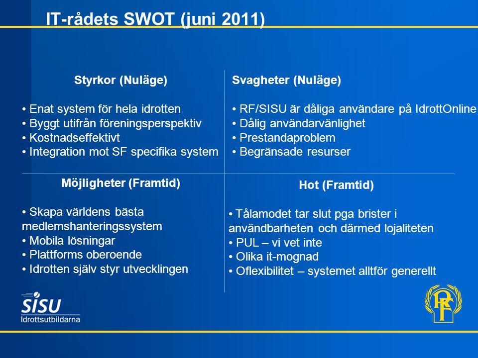 IT-rådets SWOT (juni 2011) Styrkor (Nuläge) Enat system för hela idrotten Byggt utifrån föreningsperspektiv Kostnadseffektivt Integration mot SF speci