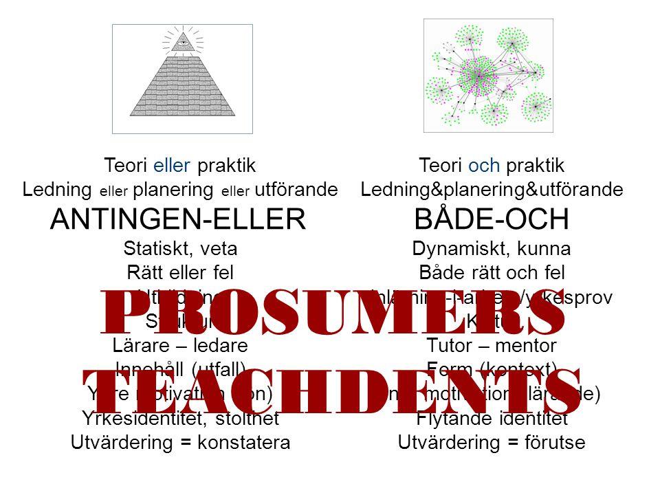 Teori eller praktik Ledning eller planering eller utförande ANTINGEN-ELLER Statiskt, veta Rätt eller fel Utbildning Struktur Lärare – ledare Innehåll (utfall) Yttre motivation (lön) Yrkesidentitet, stolthet Utvärdering = konstatera Teori och praktik Ledning&planering&utförande BÅDE-OCH Dynamiskt, kunna Både rätt och fel Inlärning-i-arbete/yrkesprov Kultur Tutor – mentor Form (kontext) Inre motivation (lärande) Flytande identitet Utvärdering = förutse PROSUMERS TEACHDENTS