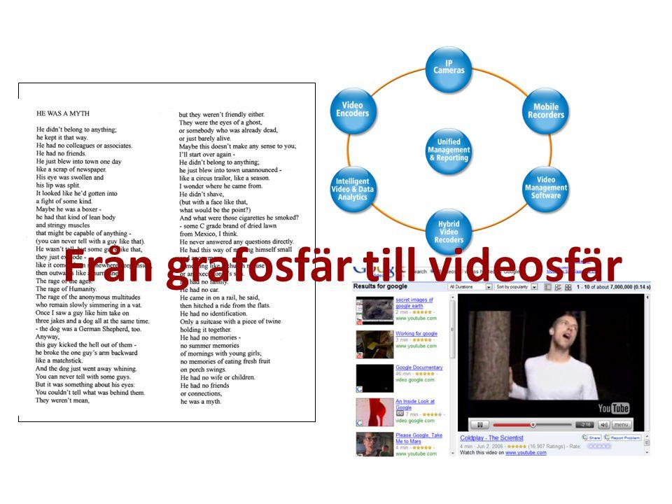 Från grafosfär till videosfär