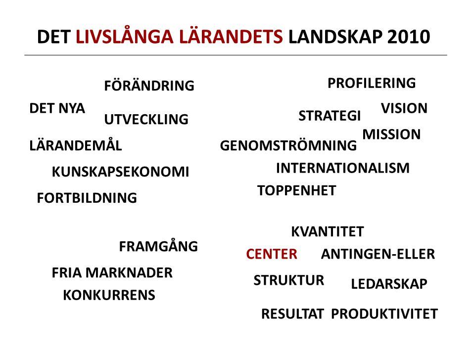 DET LIVSLÅNGA LÄRANDETS LANDSKAP 2010 DET NYA FÖRÄNDRING UTVECKLING FRAMGÅNG VISION MISSION STRATEGI PROFILERING INTERNATIONALISM KUNSKAPSEKONOMI STRUKTUR KVANTITET TOPPENHET LÄRANDEMÅL KONKURRENS FRIA MARKNADER GENOMSTRÖMNING RESULTAT PRODUKTIVITET ANTINGEN-ELLER FORTBILDNING LEDARSKAP CENTER