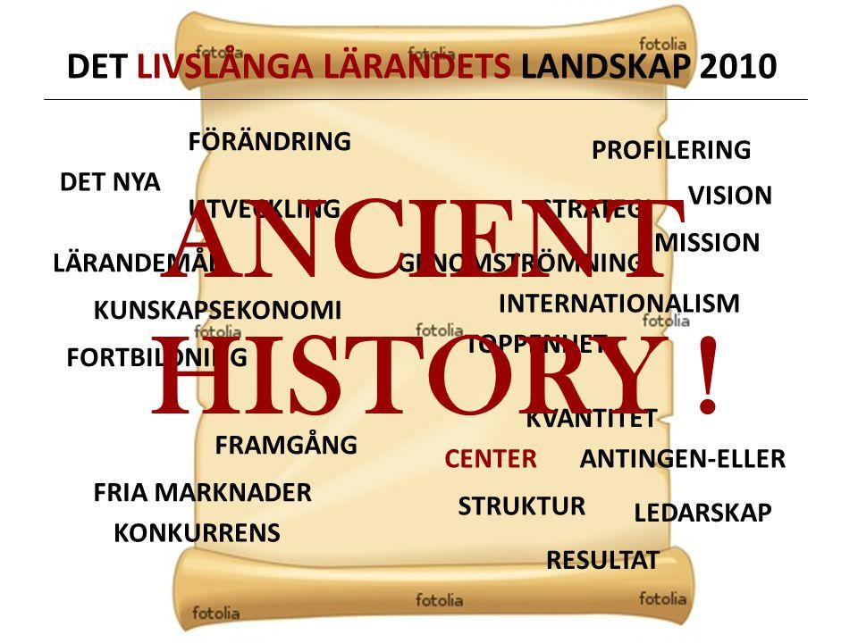 DET LIVSLÅNGA LÄRANDETS LANDSKAP 2010 DET NYA FÖRÄNDRING UTVECKLING FRAMGÅNG VISION MISSION STRATEGI PROFILERING INTERNATIONALISM KUNSKAPSEKONOMI STRUKTUR KVANTITET TOPPENHET LÄRANDEMÅL KONKURRENS FRIA MARKNADER GENOMSTRÖMNING RESULTAT ANTINGEN-ELLER FORTBILDNING LEDARSKAP CENTER ANCIENT HISTORY !