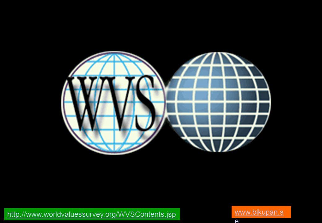 http://www.worldvaluessurvey.org/WVSContents.jsp www.bikupan.s e