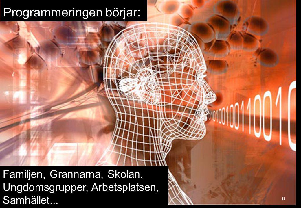 8 Programmeringen börjar: Familjen, Grannarna, Skolan, Ungdomsgrupper, Arbetsplatsen, Samhället...