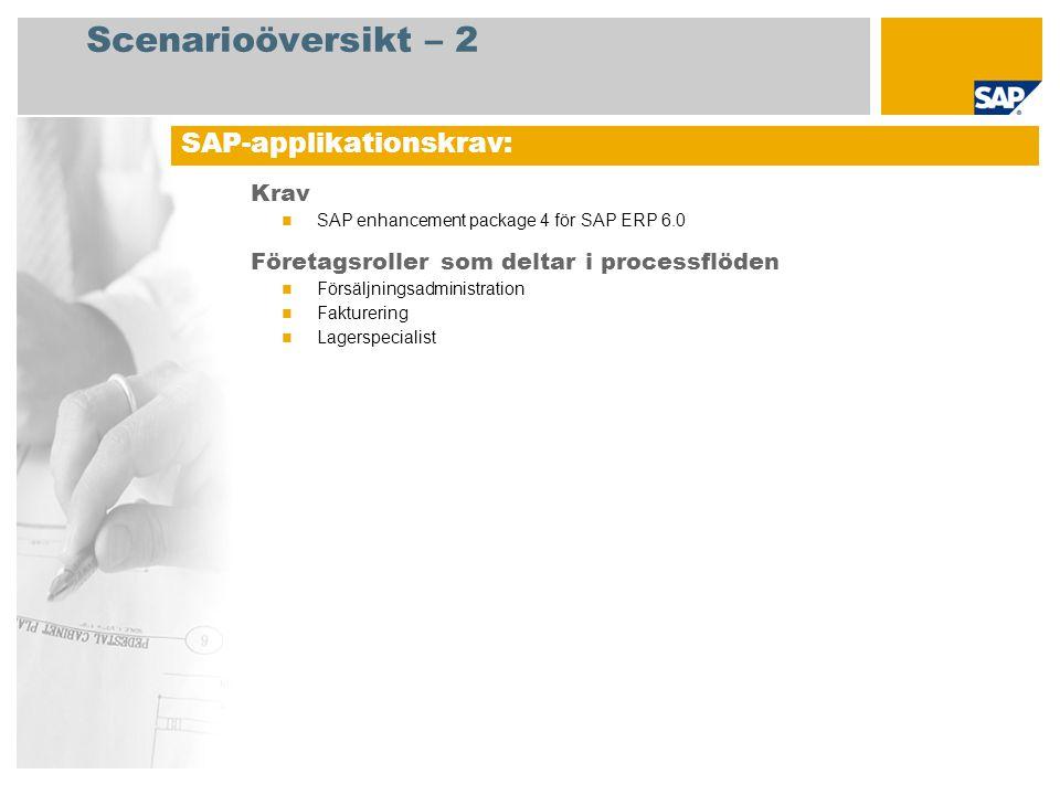 Scenarioöversikt – 2 Krav SAP enhancement package 4 för SAP ERP 6.0 Företagsroller som deltar i processflöden Försäljningsadministration Fakturering Lagerspecialist SAP-applikationskrav: