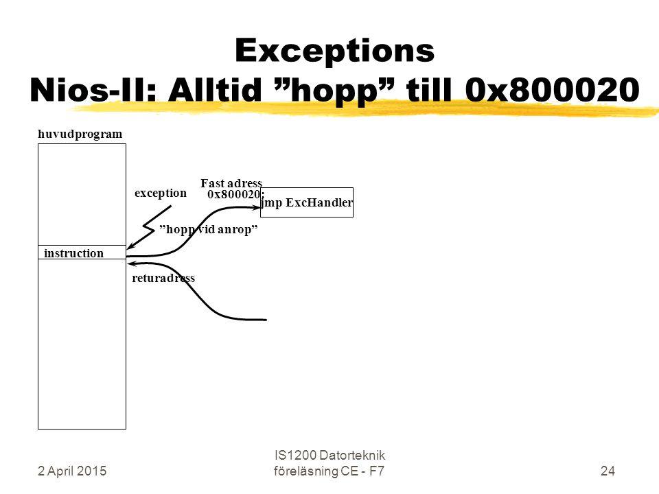 2 April 2015 IS1200 Datorteknik föreläsning CE - F724 Exceptions Nios-II: Alltid hopp till 0x800020 huvudprogram returadress hopp vid anrop exception instruction jmp ExcHandler 0x800020: Fast adress
