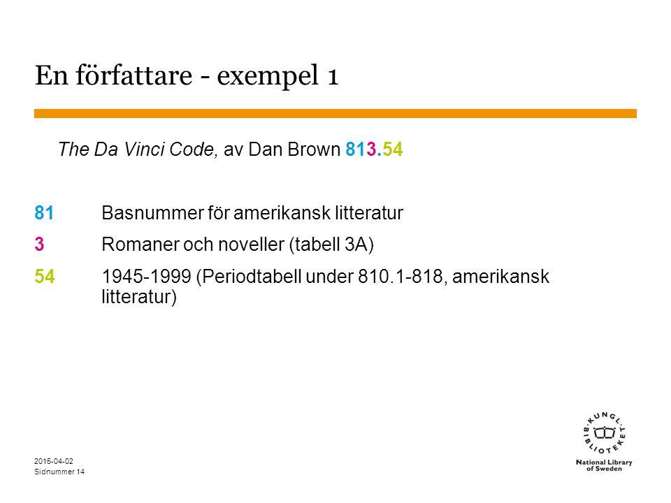 Sidnummer 2015-04-02 14 En författare - exempel 1 The Da Vinci Code, av Dan Brown 813.54 81Basnummer för amerikansk litteratur 3Romaner och noveller (