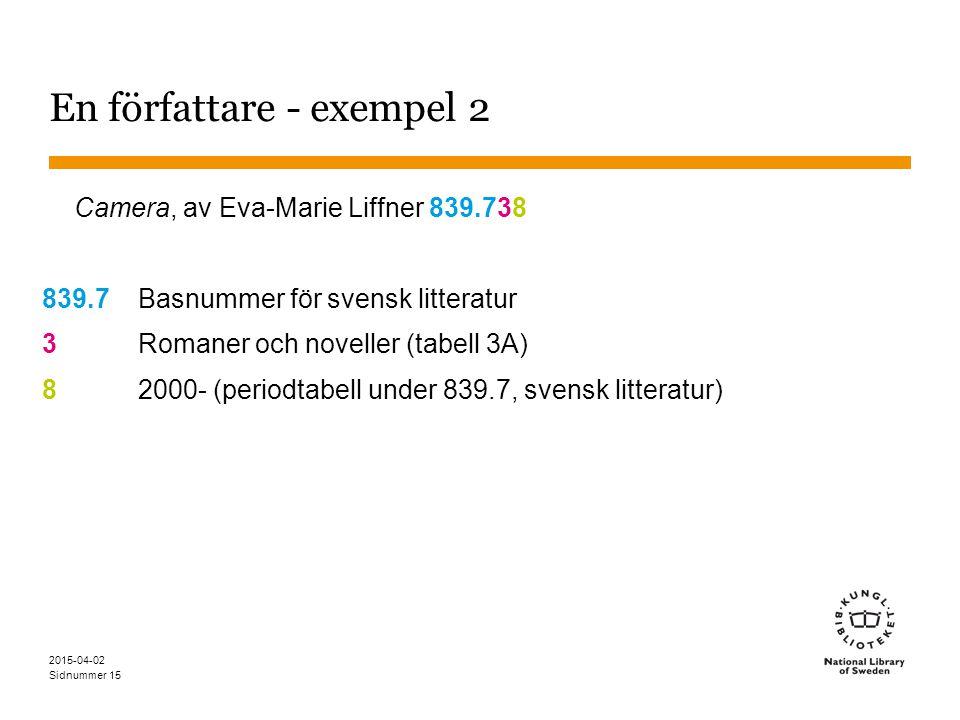 Sidnummer 2015-04-02 15 En författare - exempel 2 Camera, av Eva-Marie Liffner 839.738 839.7Basnummer för svensk litteratur 3 Romaner och noveller (ta