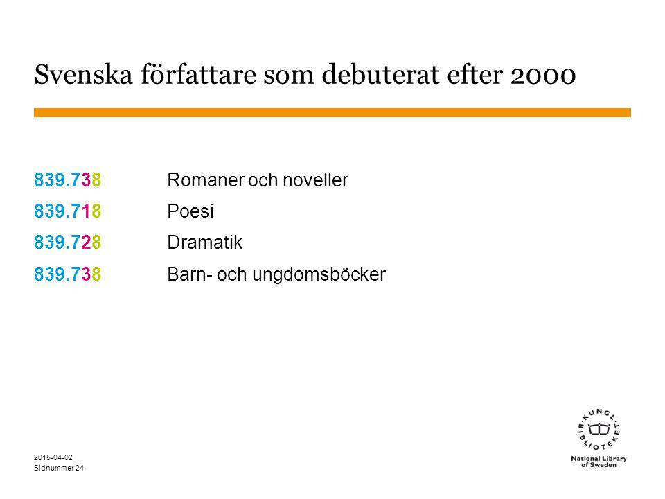 Sidnummer Svenska författare som debuterat efter 2000 839.738Romaner och noveller 839.718Poesi 839.728Dramatik 839.738Barn- och ungdomsböcker 2015-04-