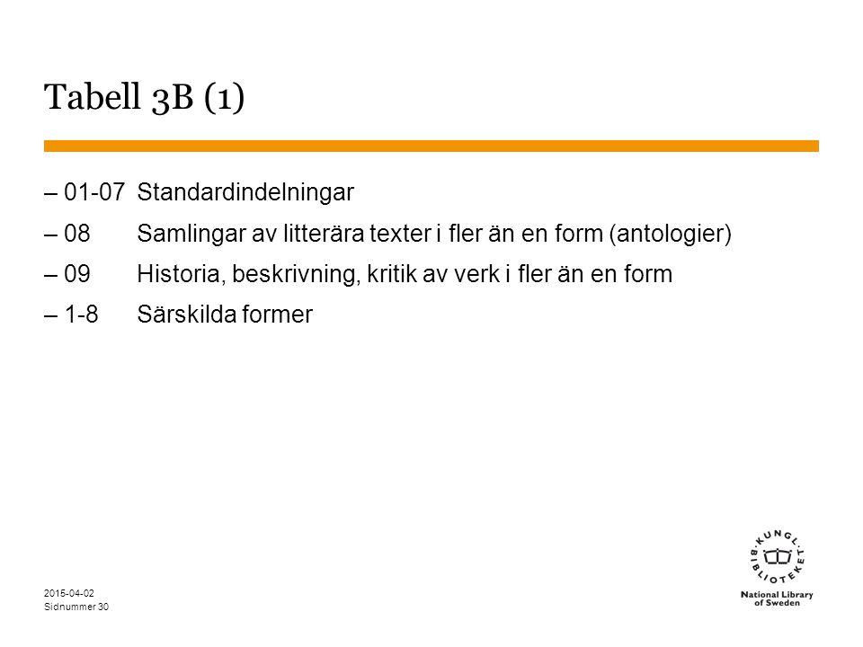 Sidnummer 2015-04-02 30 Tabell 3B (1) – 01-07 Standardindelningar – 08 Samlingar av litterära texter i fler än en form (antologier) – 09 Historia, bes