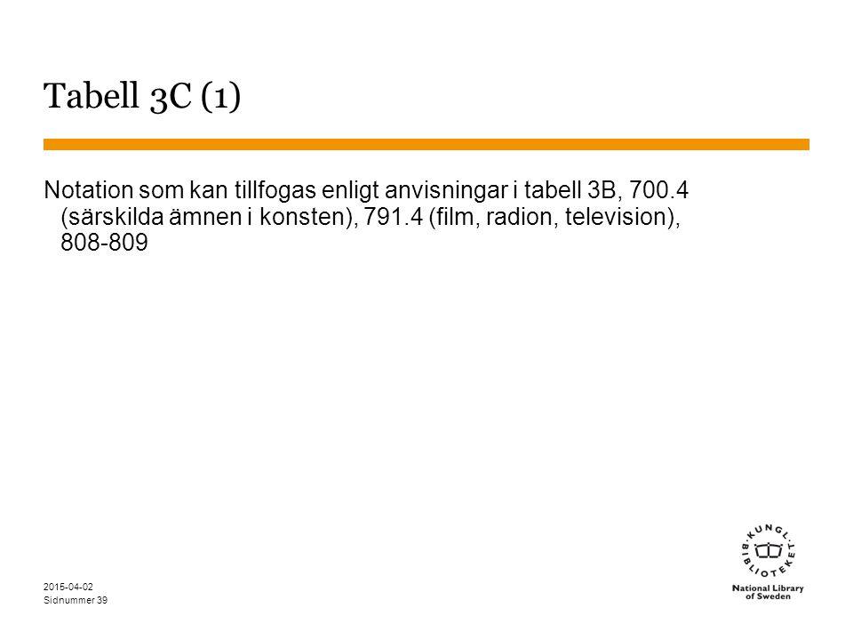 Sidnummer 2015-04-02 39 Tabell 3C (1) Notation som kan tillfogas enligt anvisningar i tabell 3B, 700.4 (särskilda ämnen i konsten), 791.4 (film, radio