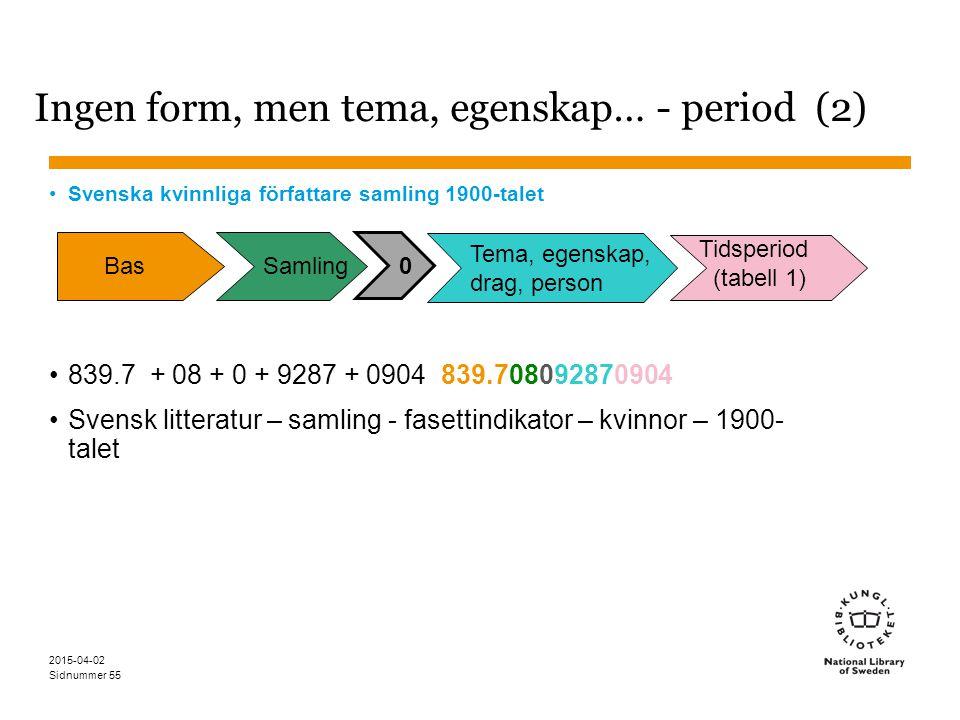 Sidnummer 2015-04-02 55 Ingen form, men tema, egenskap… - period (2) Svenska kvinnliga författare samling 1900-talet 839.7 + 08 + 0 + 9287 + 0904 839.
