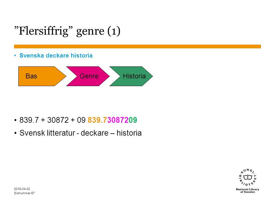"""Sidnummer 2015-04-02 57 """"Flersiffrig"""" genre (1) Svenska deckare historia 839.7 + 30872 + 09 839.73087209 Svensk litteratur - deckare – historia BasGen"""