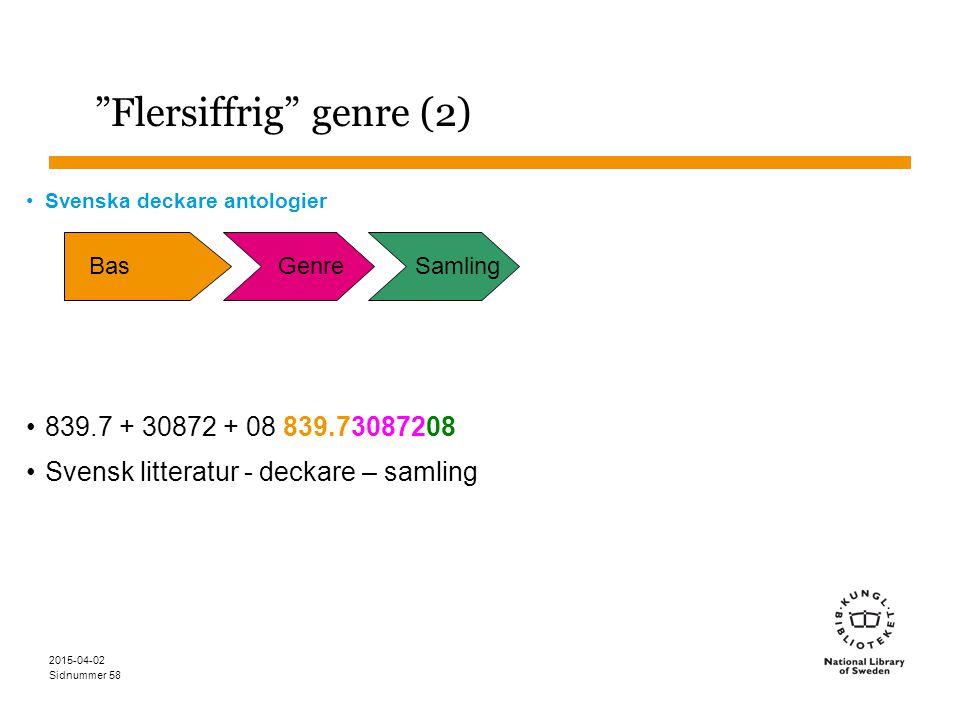 """Sidnummer 2015-04-02 58 """"Flersiffrig"""" genre (2) Svenska deckare antologier 839.7 + 30872 + 08 839.73087208 Svensk litteratur - deckare – samling BasGe"""