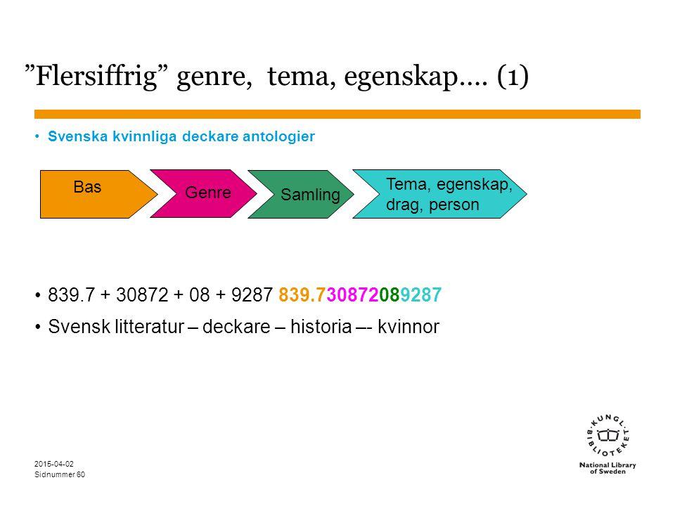 """Sidnummer 2015-04-02 60 """"Flersiffrig"""" genre, tema, egenskap…. (1) Svenska kvinnliga deckare antologier 839.7 + 30872 + 08 + 9287 839.730872089287 Sven"""