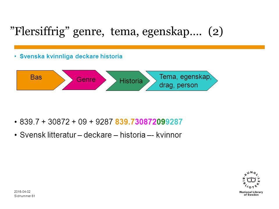 """Sidnummer 2015-04-02 61 """"Flersiffrig"""" genre, tema, egenskap…. (2) Svenska kvinnliga deckare historia 839.7 + 30872 + 09 + 9287 839.730872099287 Svensk"""