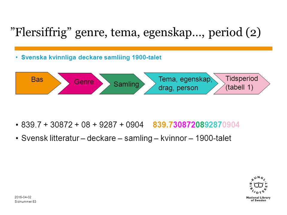 """Sidnummer 2015-04-02 63 """"Flersiffrig"""" genre, tema, egenskap…, period (2) Svenska kvinnliga deckare samliing 1900-talet 839.7 + 30872 + 08 + 9287 + 090"""