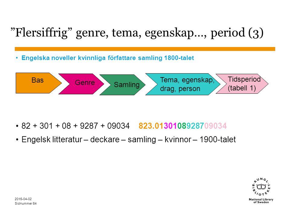 """Sidnummer 2015-04-02 64 """"Flersiffrig"""" genre, tema, egenskap…, period (3) Engelska noveller kvinnliga författare samling 1800-talet 82 + 301 + 08 + 928"""
