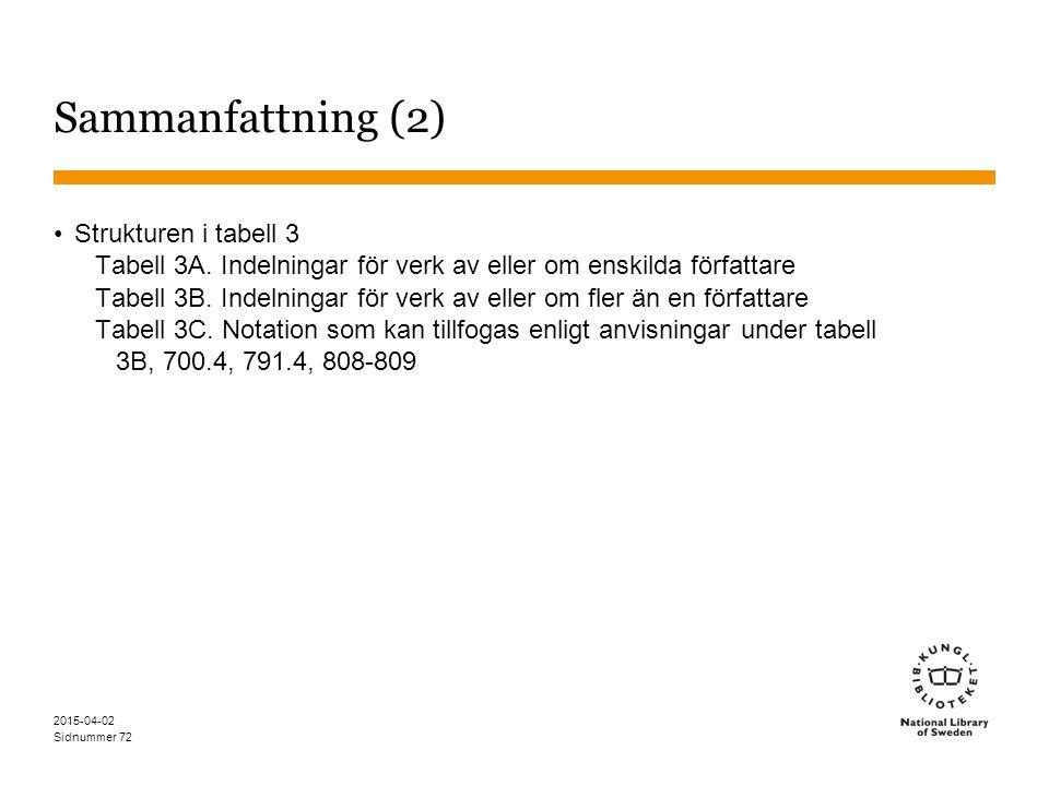 Sidnummer 2015-04-02 72 Sammanfattning (2) Strukturen i tabell 3 Tabell 3A. Indelningar för verk av eller om enskilda författare Tabell 3B. Indelninga