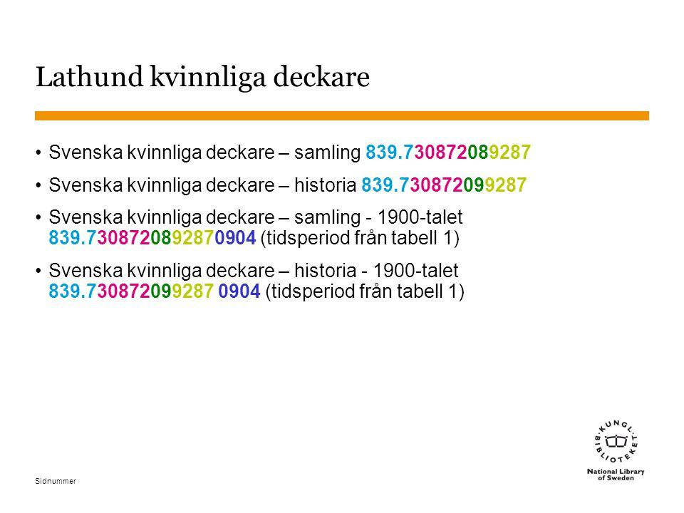 Sidnummer Lathund kvinnliga deckare Svenska kvinnliga deckare – samling 839.730872089287 Svenska kvinnliga deckare – historia 839.730872099287 Svenska