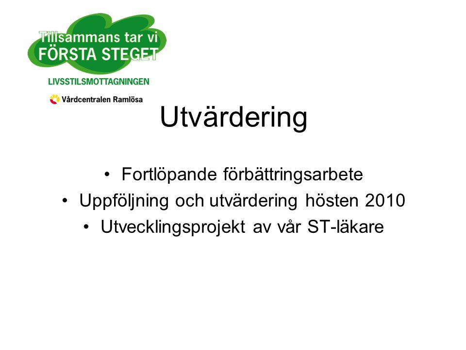 Utvärdering Fortlöpande förbättringsarbete Uppföljning och utvärdering hösten 2010 Utvecklingsprojekt av vår ST-läkare