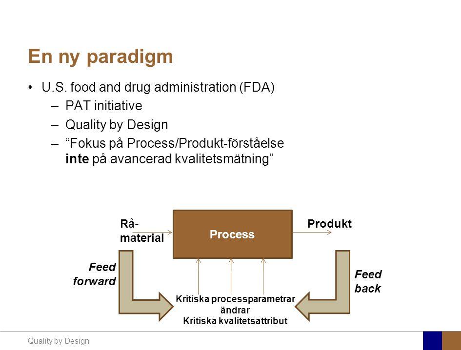 Quality by Design En ny paradigm U.S.