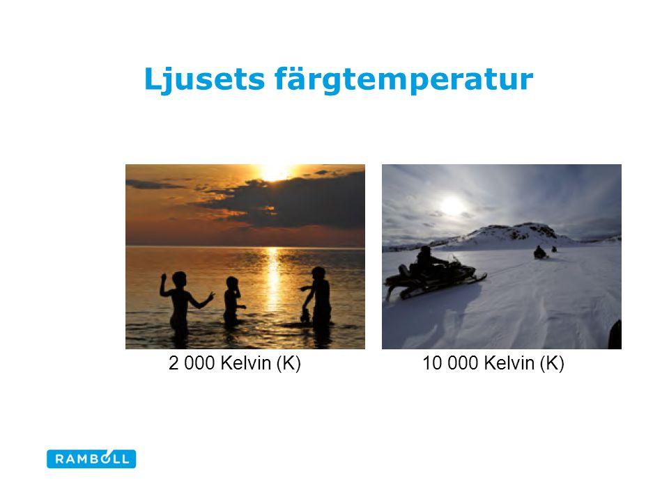 Ljusets färgtemperatur 2 000 Kelvin (K)10 000 Kelvin (K)