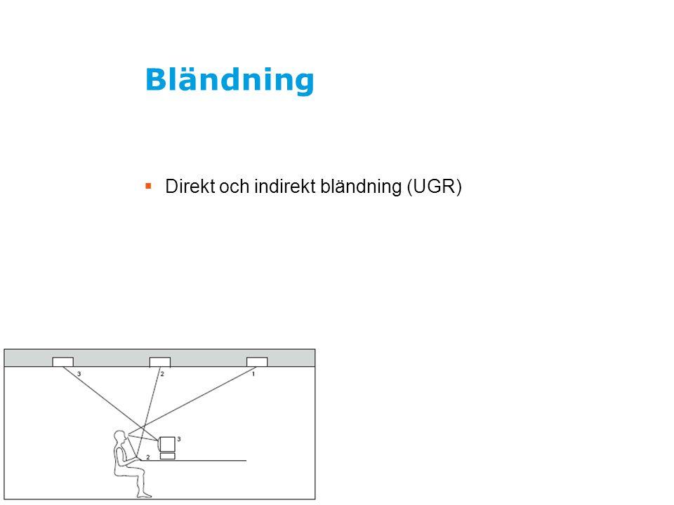 Bländning  Direkt och indirekt bländning (UGR)