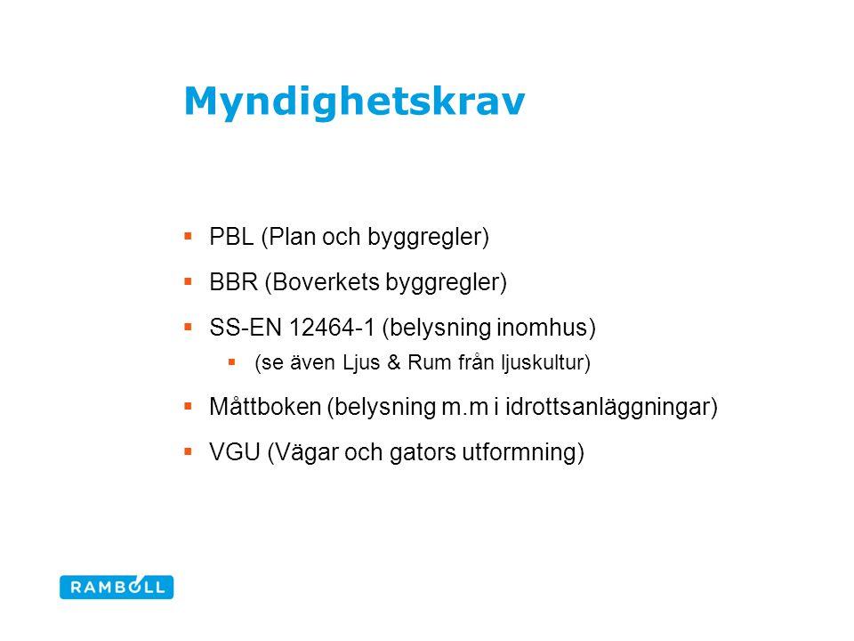 Myndighetskrav  PBL (Plan och byggregler)  BBR (Boverkets byggregler)  SS-EN 12464-1 (belysning inomhus)  (se även Ljus & Rum från ljuskultur)  Måttboken (belysning m.m i idrottsanläggningar)  VGU (Vägar och gators utformning)