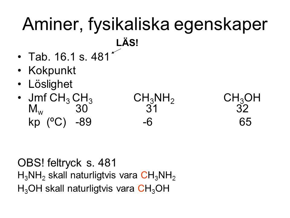 Aminer, fysikaliska egenskaper Tab. 16.1 s. 481 Kokpunkt Löslighet Jmf CH 3 CH 3 CH 3 NH 2 CH 3 OH M w 30 31 32 kp(ºC)-89 -6 65 OBS! feltryck s. 481 H