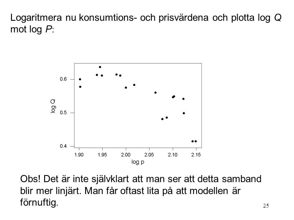 25 Logaritmera nu konsumtions- och prisvärdena och plotta log Q mot log P : Obs! Det är inte självklart att man ser att detta samband blir mer linjärt